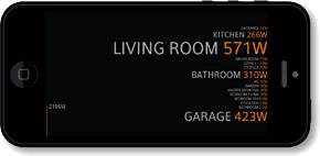 Via je domotica systeem krijg je een overzicht van je energieverbruik op je smartphone of tablet