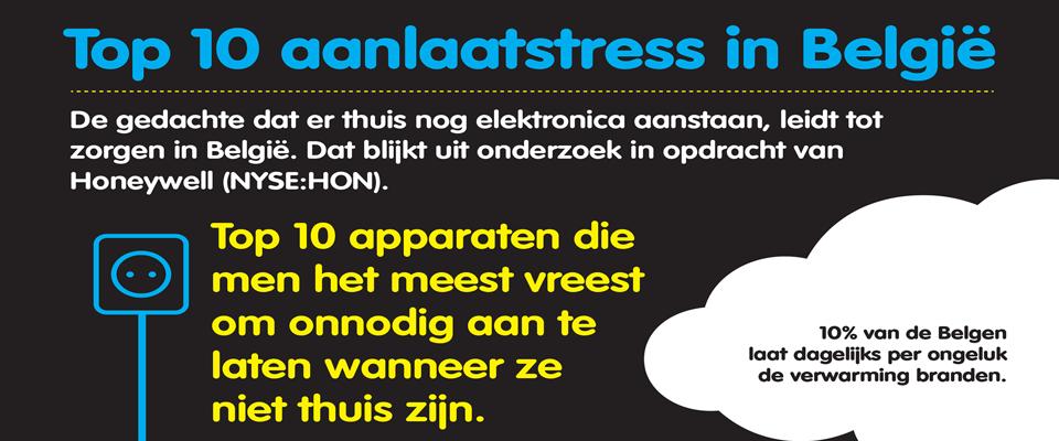 aanlaatstress België - Energie besparen met slimme domotica systemen