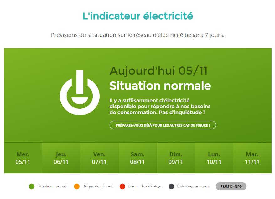 Pénurie d'électricité : pensez à la domotique !