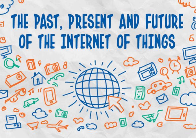 Quel est l'impact de l'Internet des objets sur votre vie quotidienne ?